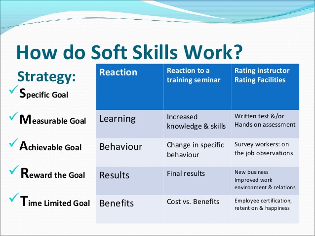 why soft skills are important